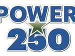 2017 Power 250 (part 1): WNY's most influential people (250th to 191st)