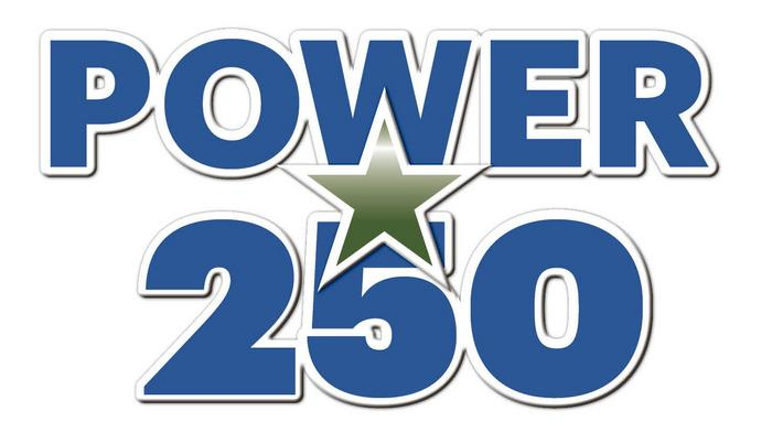 2017 Power 250 (part 5): WNY's most influential people (The Top Ten)
