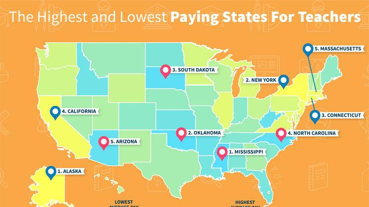 Maryland Is One Of The Highest Paying States For Teachers