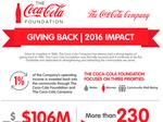 Coca-Cola, Coca-Cola Foundation gave $106M in 2016