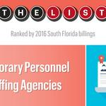The List: Temporary Personnel & <strong>Staffing</strong> Agencies