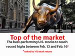 As stock surge, here are the U.S. companies trading at all-time highs