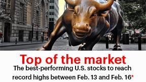 As stocks surge, 19 Bay State companies hit all-time highs last week
