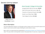 What has your congressman done about student debt? (SLIDESHOW)