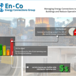 Two Jacksonville electric companies form joint venture for energy solutions