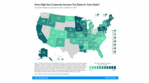 Colorado goes easy on corporate income taxes