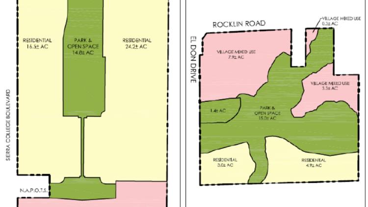 Sierra College Evergreen Co Planning 100 Acre Development In