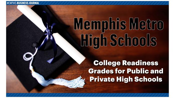 Ranked: College readiness grades for local public and private high schools