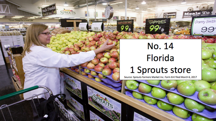 Sprouts Farmers Market to enter Jacksonville market with