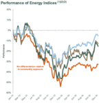 The portfolio manager who thinks Energy Transfer is set to rebound