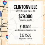 From Lancaster to Clintonville, here's where you can make the most money flipping houses in Central Ohio