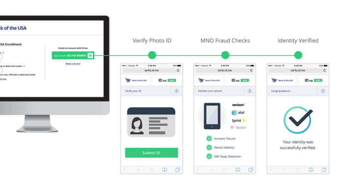 USAA invests in Washington, D.C.-area cyber identity verification startup