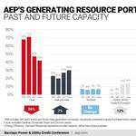 As Trump vows to save coal jobs, AEP focuses on renewables