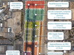 A look at what the Sunport retail project is planning