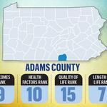 Slideshow: The healthiest counties in Pennsylvania