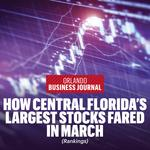 How Central Florida's largest stocks fared in March (Rankings)