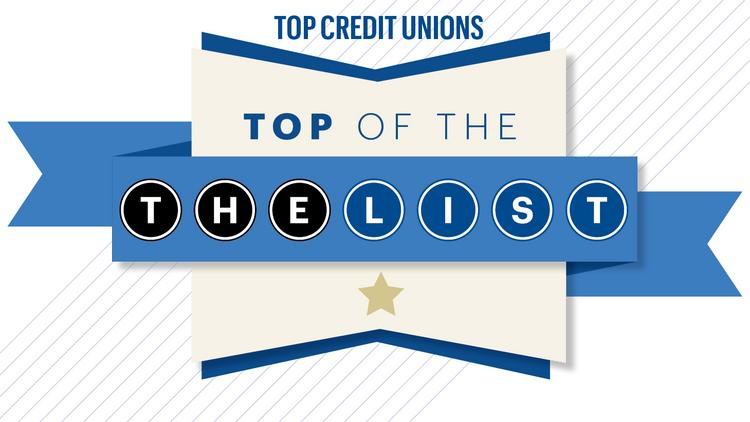 New York City Area Credit Unions