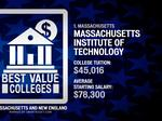 See the 'best value' colleges in Massachusetts and New England