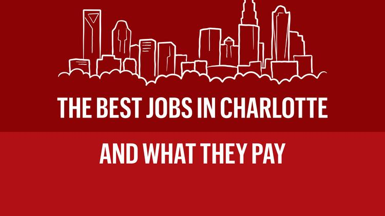 indeed reveals the best jobs in charlotte and what they pay