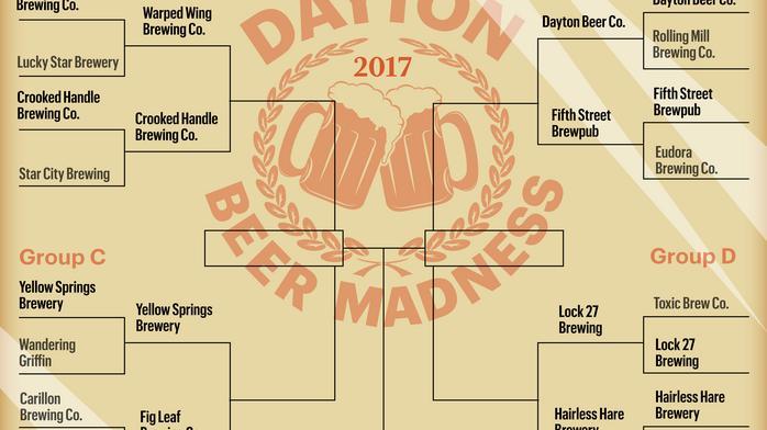 Dayton Beer Madness Round 2 starts Monday (Updated bracket)