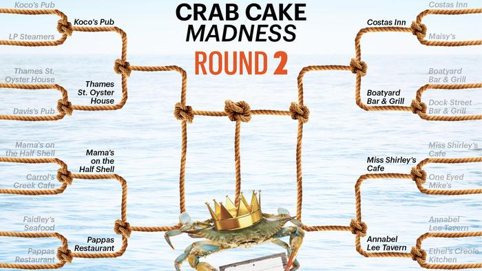 The second round of Crab Cake Madness 2017