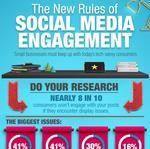 SMALL BIZ STRATEGIES: Increase engagement on social media
