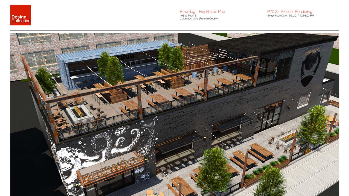 First Look Brewdog S Franklinton Bar Rooftop Patio