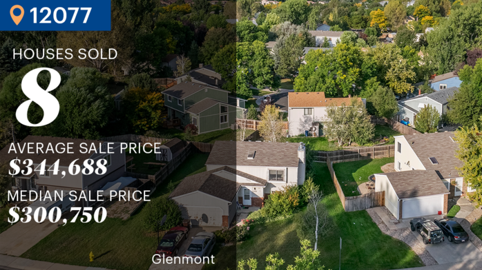 The hottest spots for home sales: These ZIP codes have had the most houses sell this year (so far)