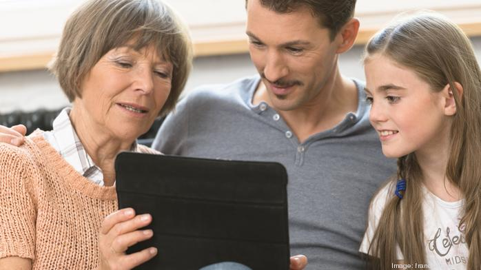 How to effectively use social media marketing with each generation
