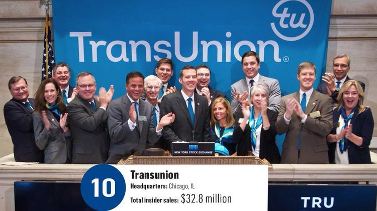 Working At TransUnion