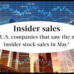 Scotts Miracle-Gro, Huntington and Big Lots among top companies for insiders selling and buying stock over the past 30 days