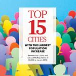 San Antonio ranks No. 3 for largest 1-year population increase, July 2015 to July 2016