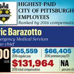 Slideshow: City of Pittsburgh's highest-paid employees