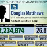 Slideshow: Pittsburgh region's highest-paid execs