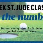 PGA, FedEx and FESJC respond to World Golf Championships reports