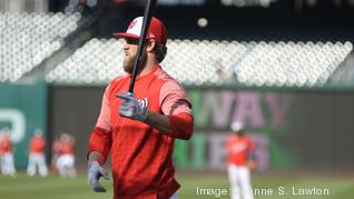 Do you think the Nationals will break the bank to re-sign Bryce Harper?