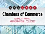 The List: Chambers of Commerce
