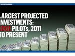 The PILOT payoff: Projects generate nearly $1 billion in tax revenue