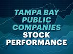 Tampa Bay's hottest stock market performers for the first half of 2017