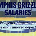 Grizzlies Salaries: Free agents, players on the move and rumored departures
