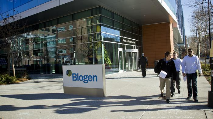 ​Timed release: A potential inflection point nears for Biogen