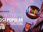 Data: This is the top tourist attraction in Shelby County