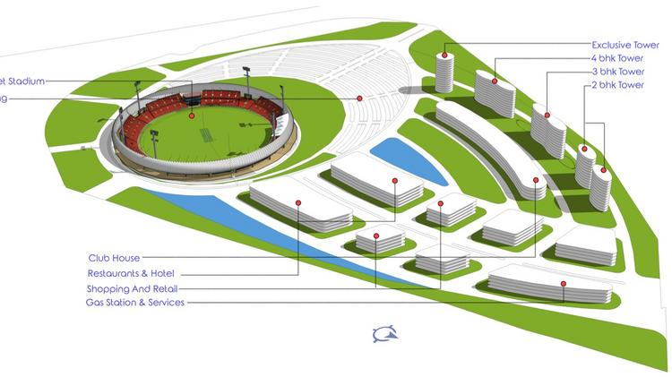 This is a prototype for the type of stadium and mixed-use development U.S. professional cricket teams plan,