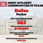 This is where the most affluent people live in Texas