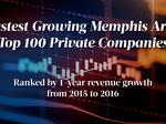 Memphis' largest private companies, ranked by revenue growth