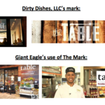 Short North restaurant sues grocery giant over trademark infringement