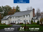 These ZIP codes have had the most houses sell recently
