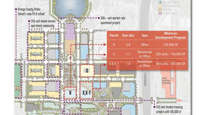 On the market: Downtown Orlando site in Creative Village