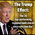 Bank stocks have crushed it since Trump took office. Here's how Charlotte's lenders have fared since Election Day
