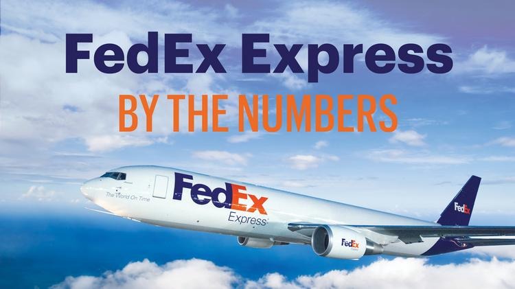 fedex wants to fill 800 jobs this weekend